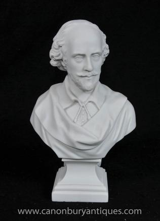 Stone Bust William Shakespeare English Theatre The Bard